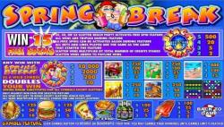 Spring Break™, de Microgaming